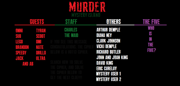MURDER Mystery Island Characters Poster