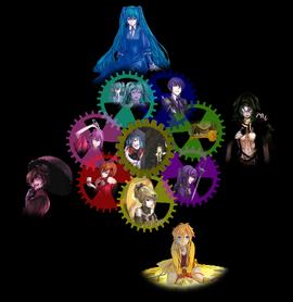 Evillious Chronicles logo