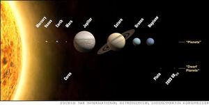 07alm solarsystem