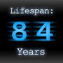 MyLifespan