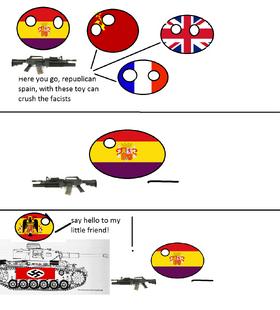 Short version of Spanish civil war