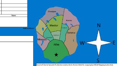 Political Atlantis
