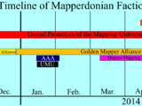 Timeline of Mapperdonia
