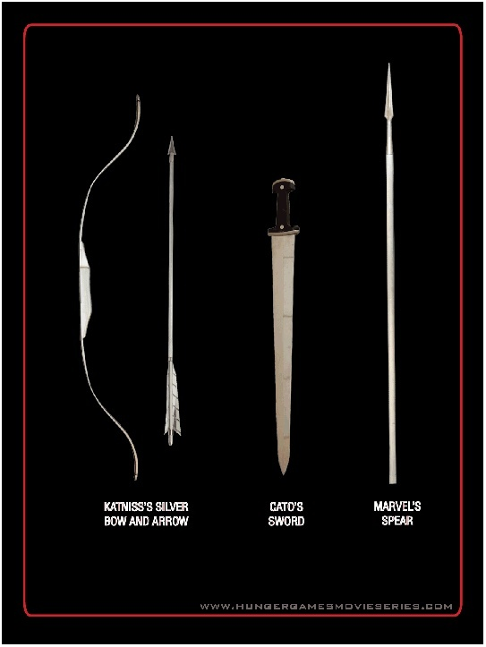 Weapons The Hunger Games Wiki Fandom Powered By Wikia