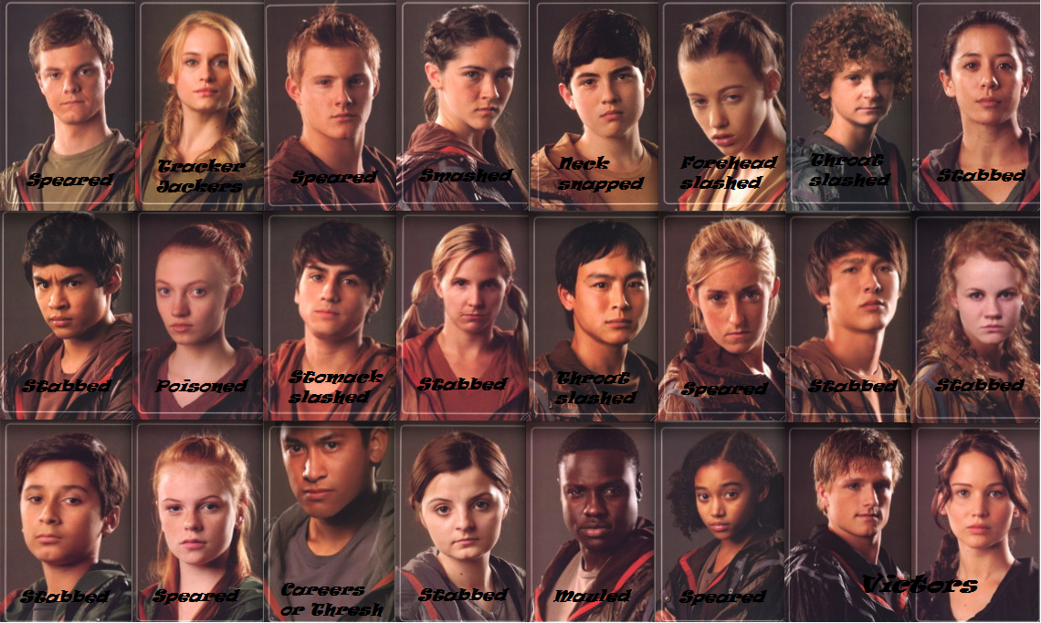 User Bloggiang74th Hunger Games Tributes Death Order The Hunger