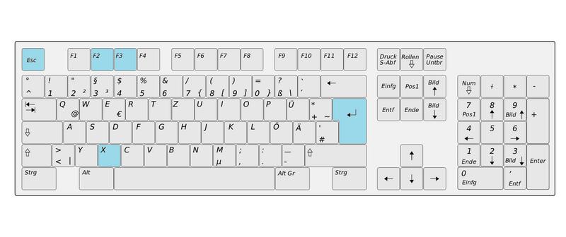 Tastatur Allgemein