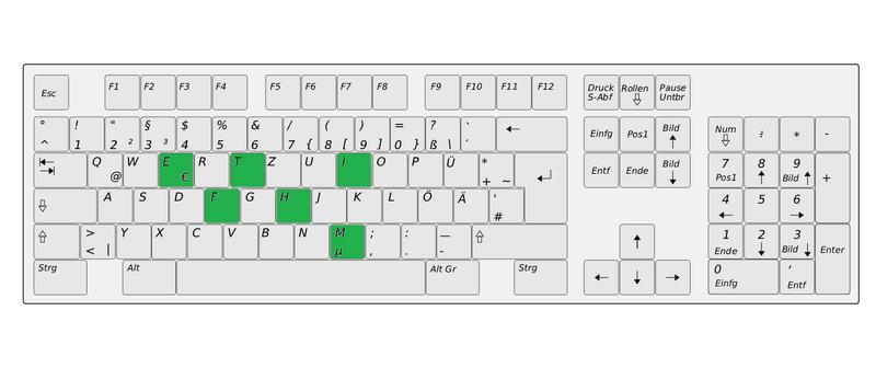 Tastatur Sonstige