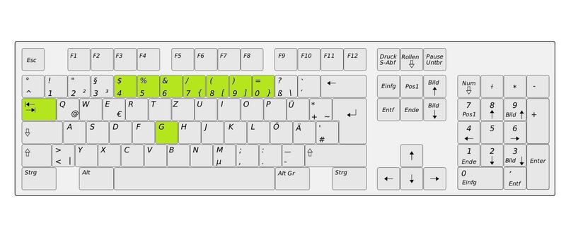Tastatur Ausrüstung