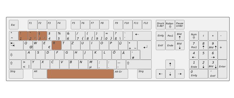 Tastatur Waffen