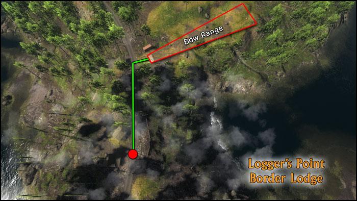 Range border