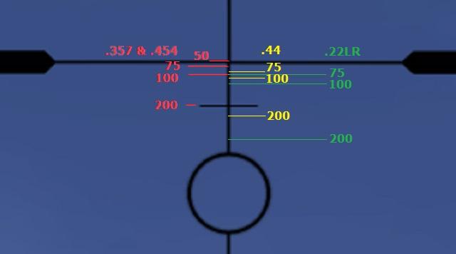2-6x20mm handgun scope distances
