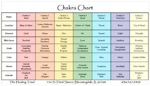 Chakra-chart-large-1-