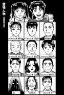 Shanghai Gyojin Densetsu Satsujin Jiken (Novel)