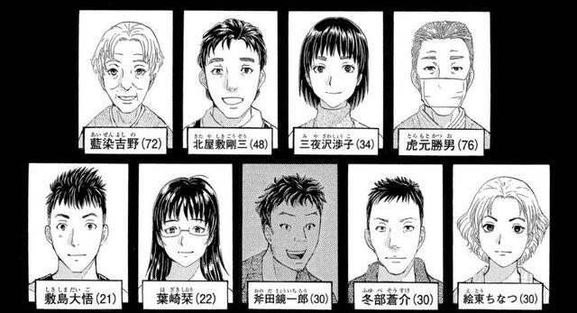 File:Kyuuketsu Zakura Satsujin Jiken (Manga).jpg