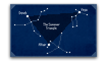 Sumtriangle