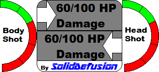 Shorty's Damage Output