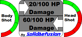 9mm's Damage Output