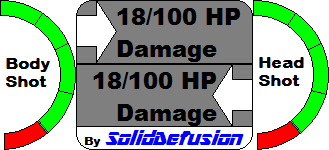 Flamethrower's Damage Output