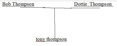 File:Family tree thompson.jpg