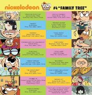 Family Tree TOC