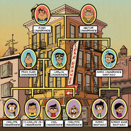 Santiago-Casagrande Family Tree