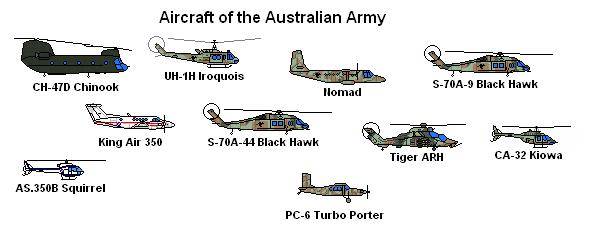 AAvn Aircraft