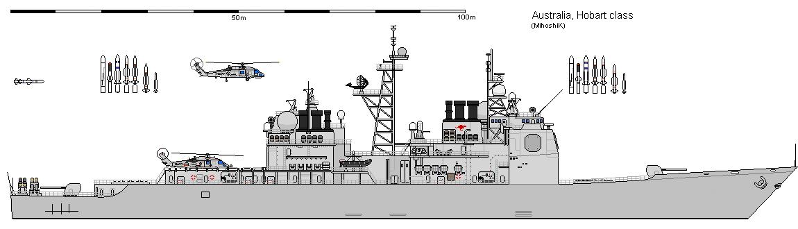 AUCG-47TICONDEROGABGM109