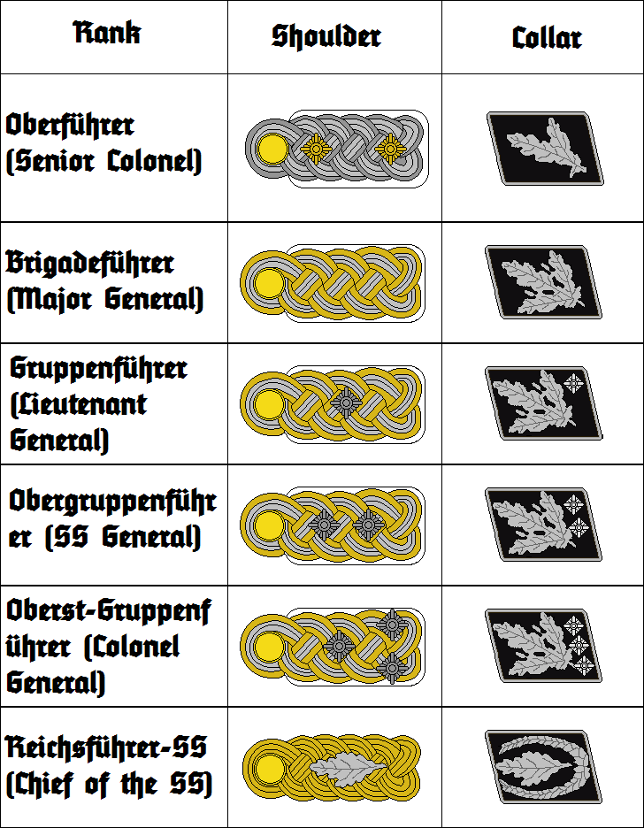 Ss insignia 4 hoeheroffiziere by thefalconette-d53ntb0