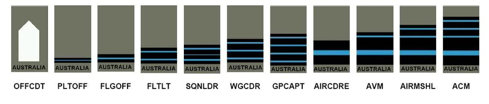RAAFOfficerFD
