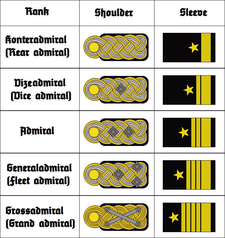 Kriegsmarine insignia 4 hoeheroffiziere by thefalconette-d53jpr6