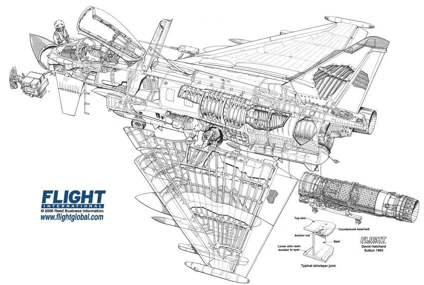 Eurofighter-2000