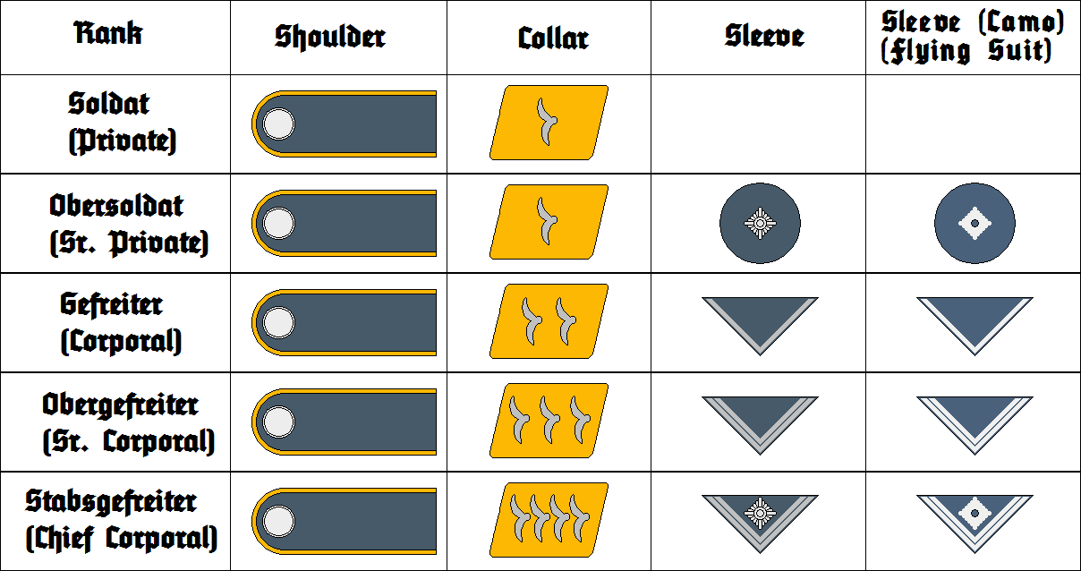 Luftwaffe insignia 1 mannschaften by thefalconette-d53fdv7