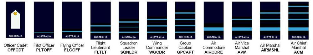 RAAFOfficer