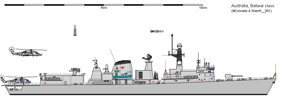 Ballarat class DDG