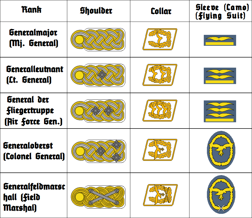 Luftwaffe insignia 4 hoeheroffiziere by thefalconette-d53fe1q