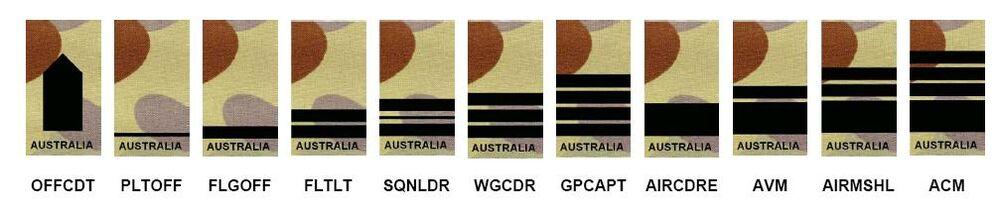 RAAFOfficerDPDU