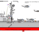 Royal Australian Navy ship profiles