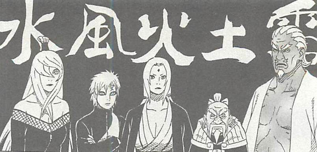 File:Current five Kage.png