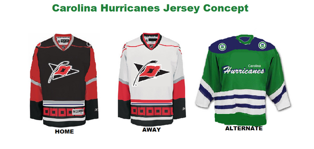 File:Carolina hurricanes jersey concept.png