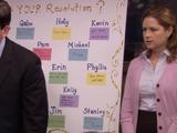 Resolution Board
