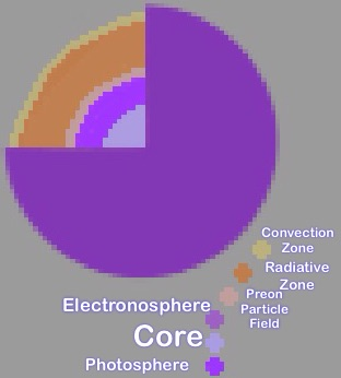 File:Electron Star Layers.jpg