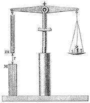 Magnetische Wage