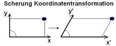 Scherung Koordinatentransformation