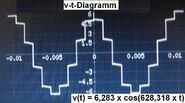 V-t-Diagramm