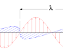 Elektromagnetische Wellen - Erzeugung und Übertragung