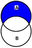 Menge A ohne B