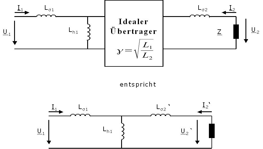 Modell des Transformators | Theoriefinder Wiki | FANDOM powered by Wikia