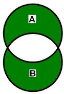 Menge A ohne B vereinigt B ohne A