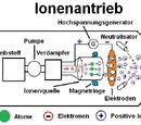 Ionenantrieb