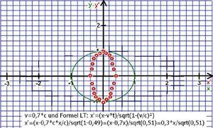 Koordinatensystemfuer07c